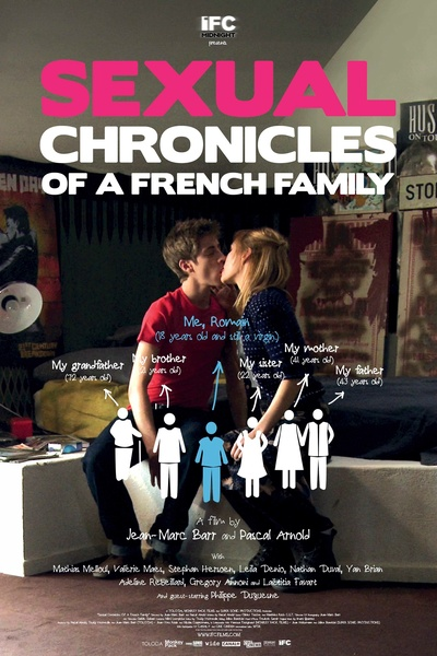 Sexual Chronicles of a French Family [Sub: Eng]